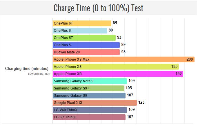 Battery Charge test - JawalMaxMa
