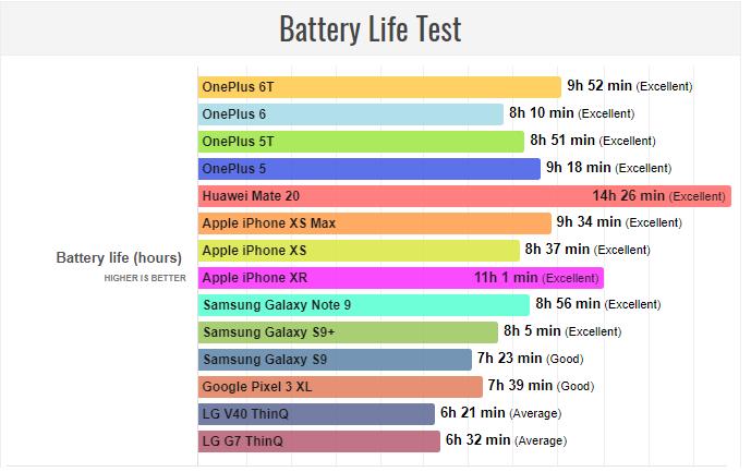 Best Battery - JawalMax