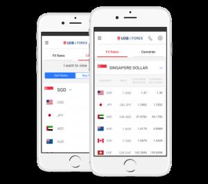 تطبيق Forex Currency Rate
